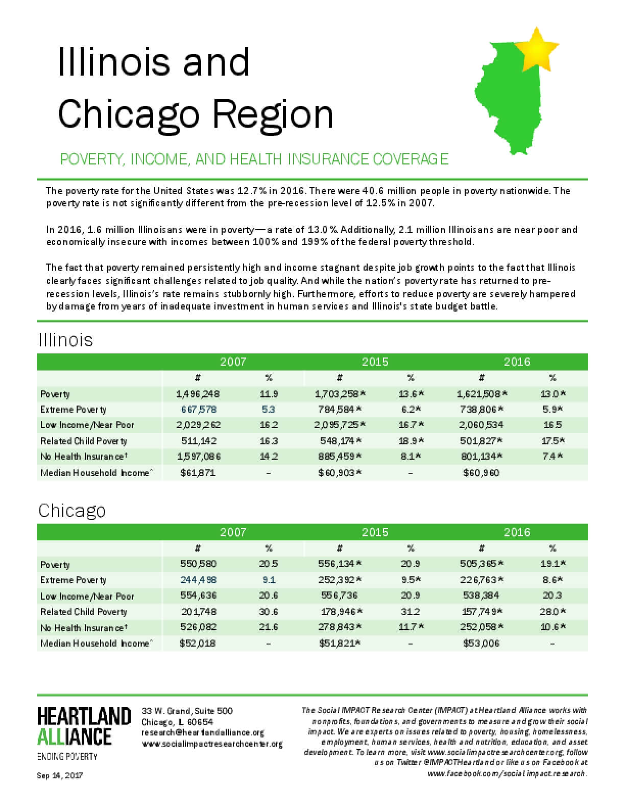 New 2016 Poverty Data for Illinois & Chicago