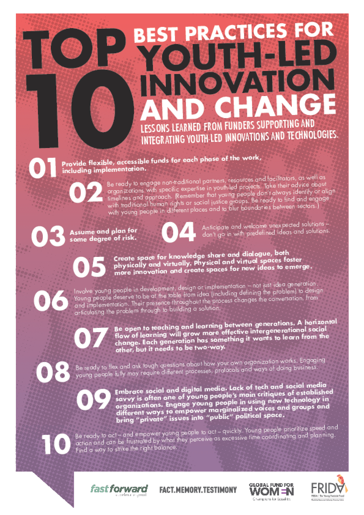 Top 10 Best Practices for Youth-Led Innovation and Change