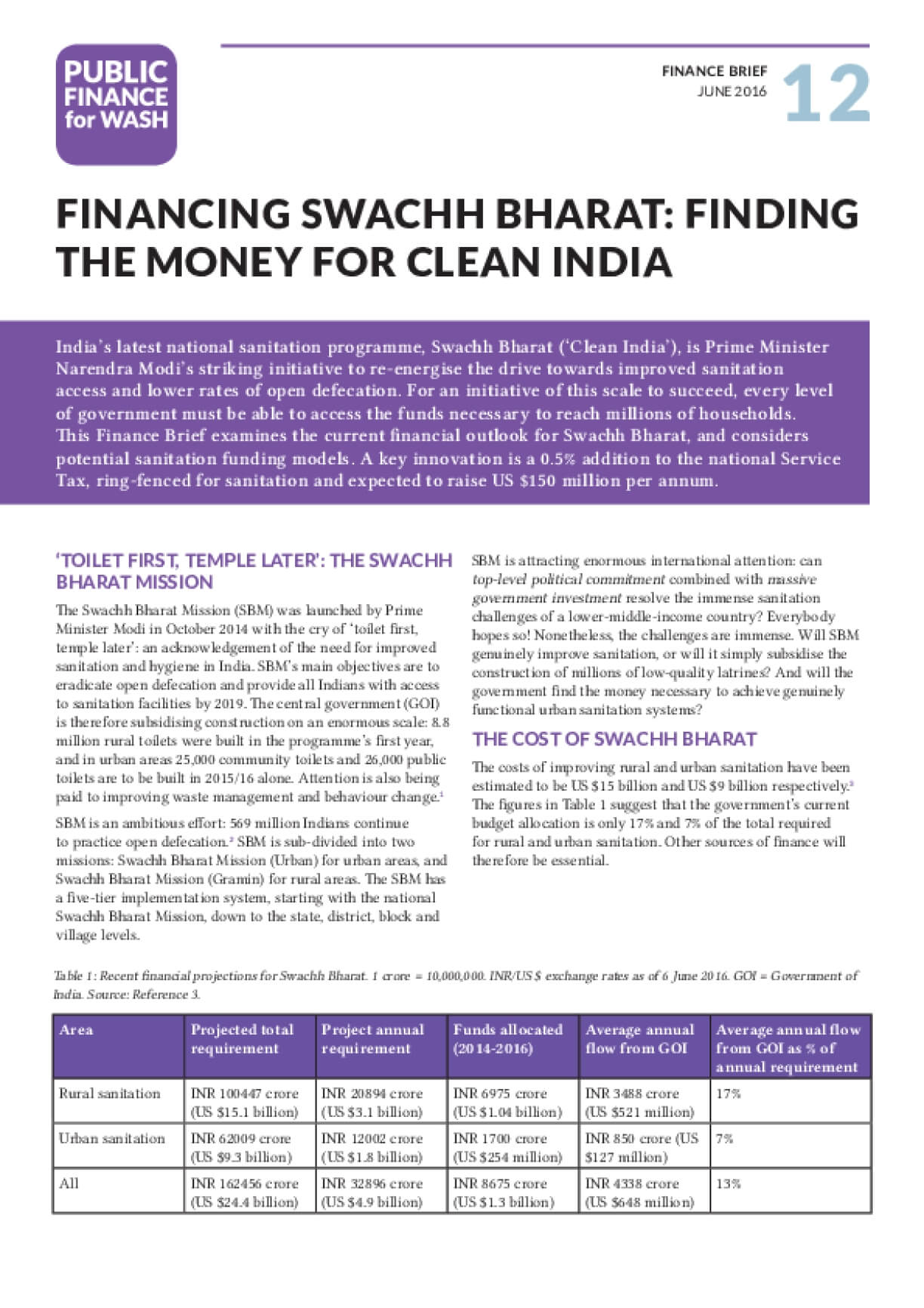 Financing Swachh Bharat: Finding the money for Clean India